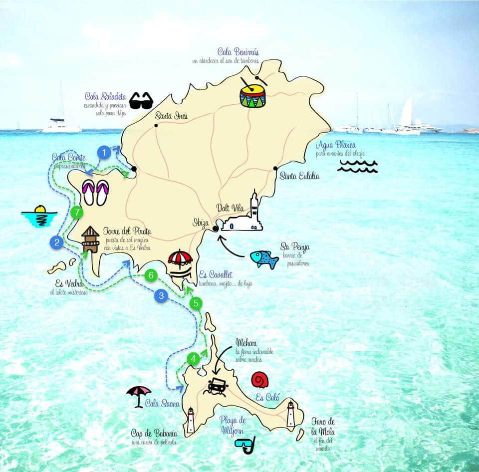 Mapa de trajetos de barco entre Formentera e Ibiza